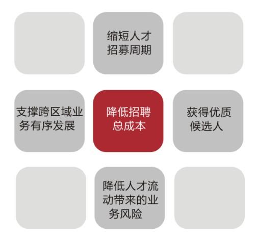 服务项目图片